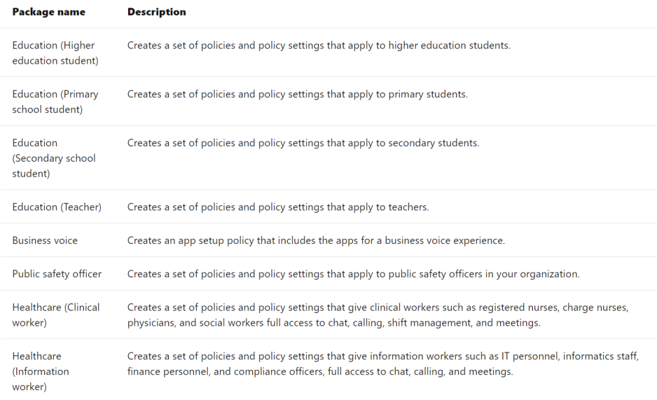 Policy Packages 2